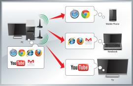 2 Cara Mudah Mengaktifkan WiFi di Laptop, Mudah Secara Manual