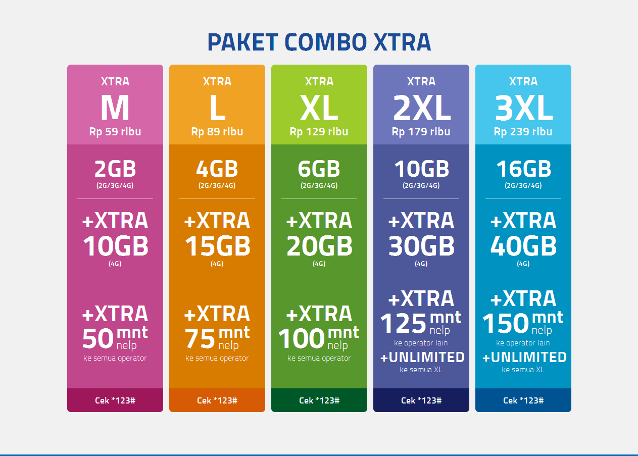 Image Result For Paket Internet As Murah A